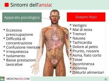 agitazione sintomi fisici