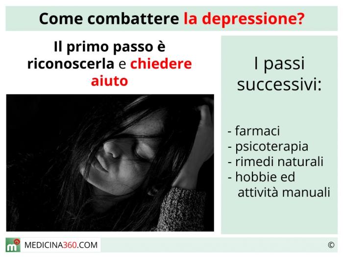come far passare la depressione