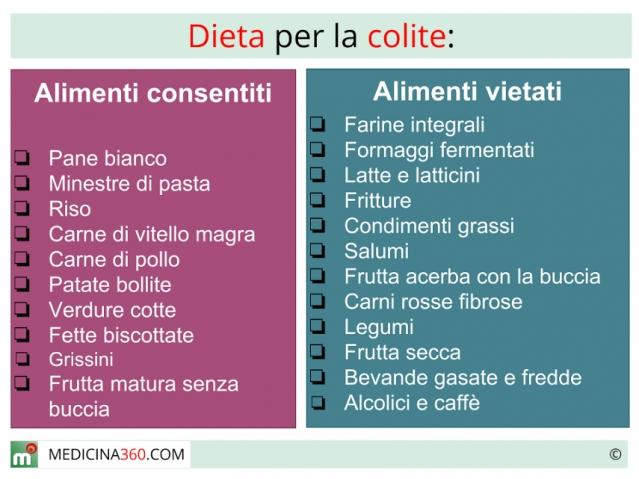 Dieta per colite: cibi da evitare ed alimentazione corretta
