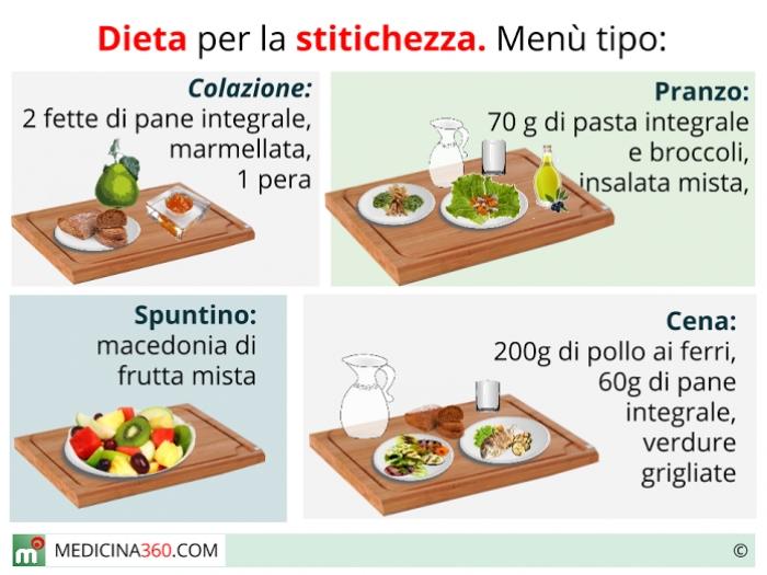 dieta contro il rilassamento