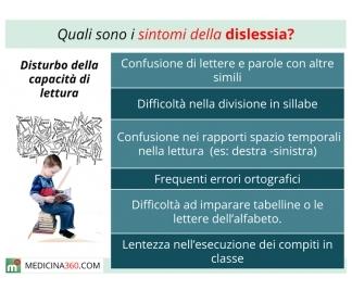 Dislessia sintomi
