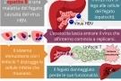 Epatite B: sintomi, cause, contagio, trasmissione, cura e vaccino