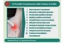 Frattura di Colles complicazioni