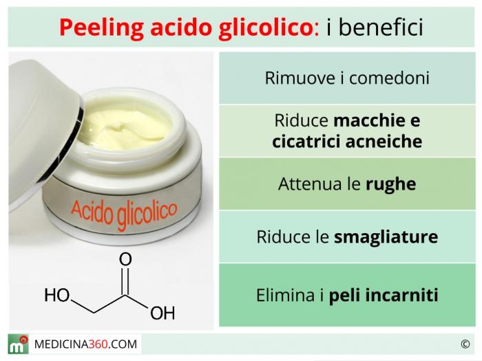 Medico acido glicolico uso
