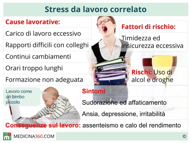 Stress da lavoro correlato: sintomi, valutazione del..