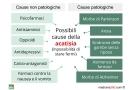 Acatisia: cos'è? Tipi, cause e trattamenti per la sindrome