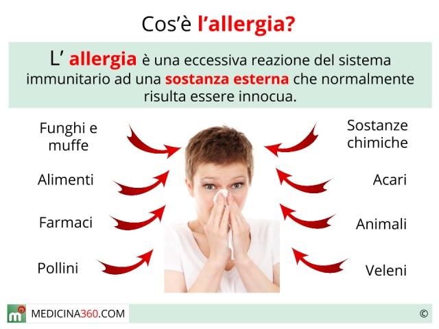 Allergie tipi sintomi vaccino e rimedi for Allergia al cloro delle piscine