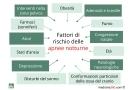 Apnee notturne: sintomi, cause, rimedi e rischi della sindrome