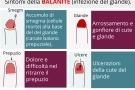 Balanite: sintomi, cause e cura della infiammazione del glande