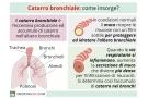 Catarro bronchiale: sintomi, cause, cure e rimedi per eliminarlo