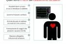 Cateterismo cardiaco destro e sinistro: procedura e rischi