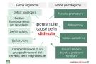 Dislessia: cause organiche e psicologiche