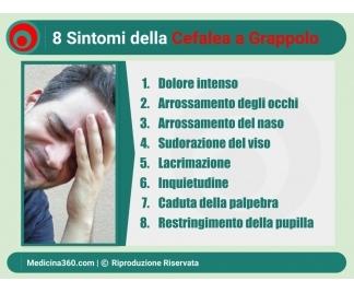 Cefalea a grappolo sintomi