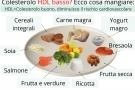 Colesterolo hdl basso: sintomi, cause e rischi. Cosa mangiare?