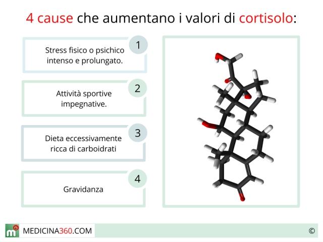 Cortisolo alto: cause, sintomi e rimedi