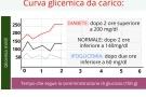 Curva glicemica: valori normali e risultati dell' esame da carico