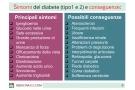 Diabete: sintomi iniziali e conseguenze