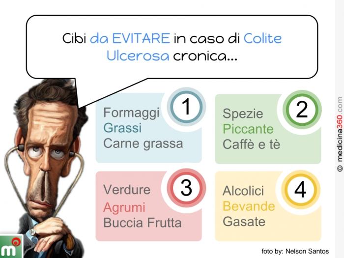 Dieta Colite Ulcerosa: cibi da evitare