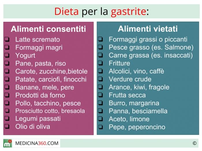 dieta leggera consentita e cibi proibiti