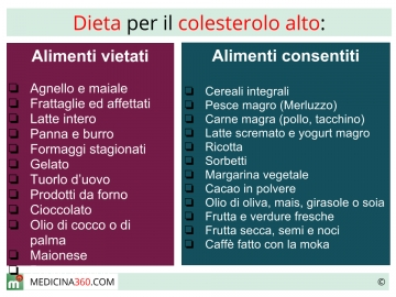 dieta per recuperare dalla gastroenterite
