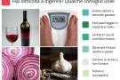 Difficoltà a digerire (digestione lenta e difficile): sitomi, cause e rimedi