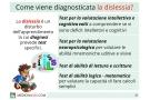 Diagnosi della dislessia: test per adulti e bambini