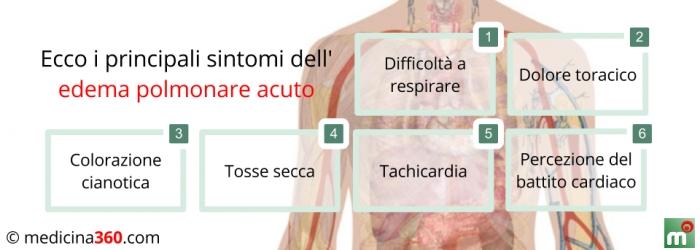 Edema polmonare acuto: cause, sintomi e terapia