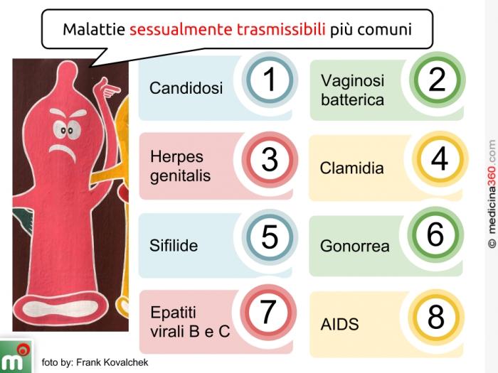 malattie sessualmente trasmissibili maschili