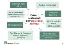 Emicrania cronica: sintomi, cause e cure