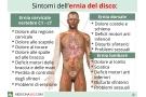 ernia del disco sintomi
