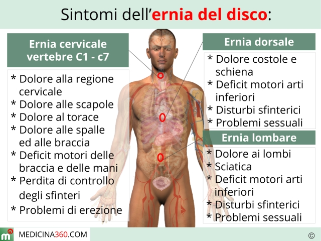 Eczema di fotografia di monetovidny