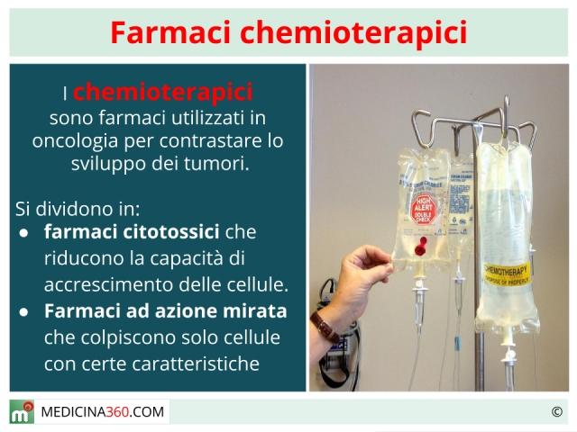 Farmaci chemioterapici: classificazione, meccanismo d'azione ed effetti collaterali