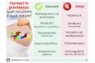 Farmaci in gravidanza: quelli permessi e quelli da evitare