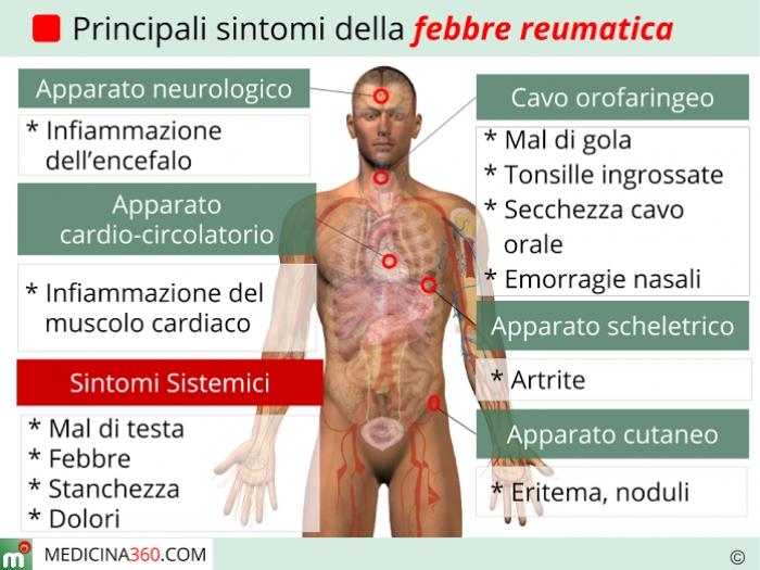 inflamația articulației gleznei cum se tratează
