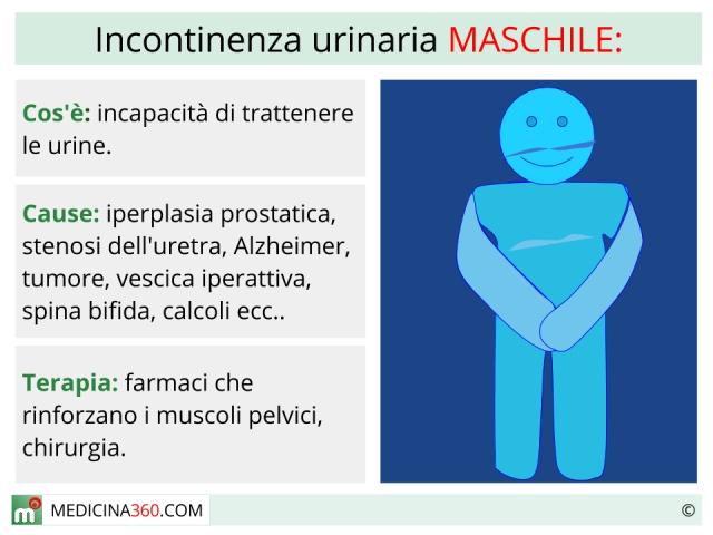Incontinenza urinaria maschile: cause, rimedi e terapia