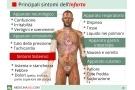 Sintomi dell'infarto: segni premonitori al braccio ed allo stomaco