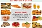 Intolleranza al glutine: sintomi e diagnosi. Cosa mangiare? La dieta