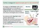 Laparoscopia cisti ovariche: intervento, rischi e convalescenza
