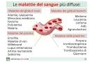 Malattie del sangue: quali sono? Sintomi ed elenco