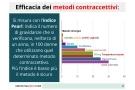 Metodi contraccettivi: quali sono? Efficacia, rischi ed effetti collaterali