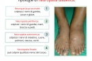 Neuropatia diabetica: sintomi cure e tipi. (prossimale, periferica, autonomica, focale)
