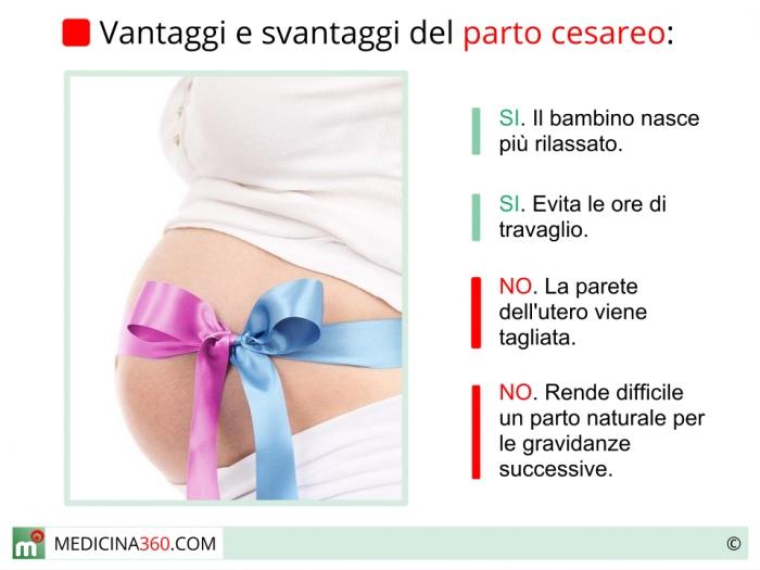 dieta dopo parto cesareo con allattamento