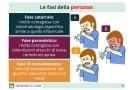 Pertosse: sintomi, terapia e vaccino per bambini ed adulti