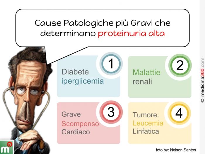 Proteine nelle urine: valori, sintomi e cause della..