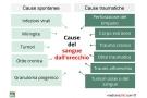 Sangue dall'orecchio: possibili cause e rimedi
