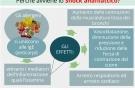 Shock anafilattico: cosa fare? Sintomi, cause, terapia, tempi e rischi