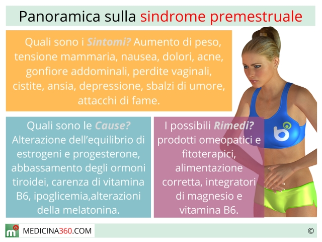 Sindrome premestruale: sintomi, durata e rimedi, dalla dieta all'omeopatia