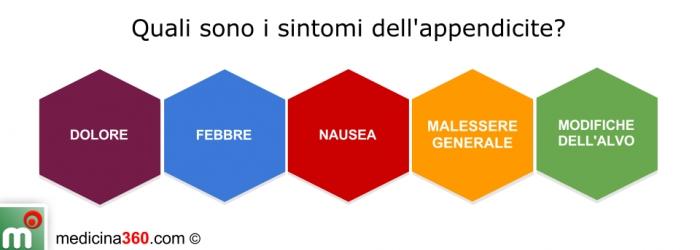 come fare sess trova persone italia