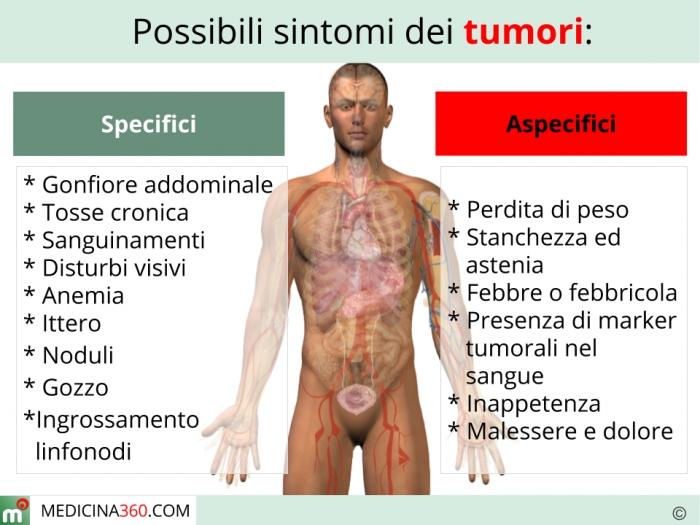 marcatori tumorali della prostata