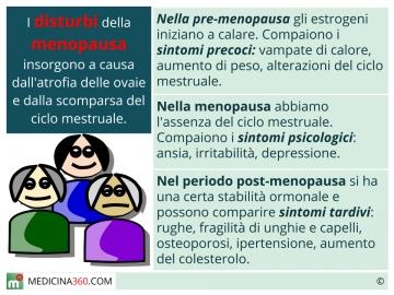 tabella valori ormonali in menopausa